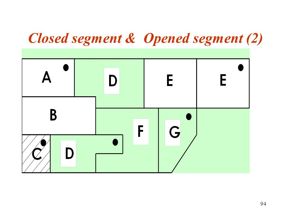 Closed segment & Opened segment (2)