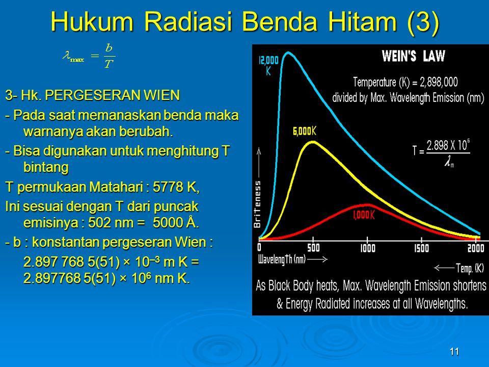 Hukum Radiasi Benda Hitam (3)