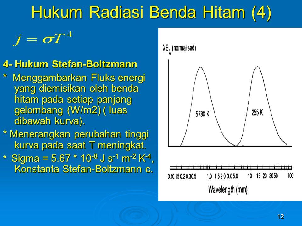Hukum Radiasi Benda Hitam (4)