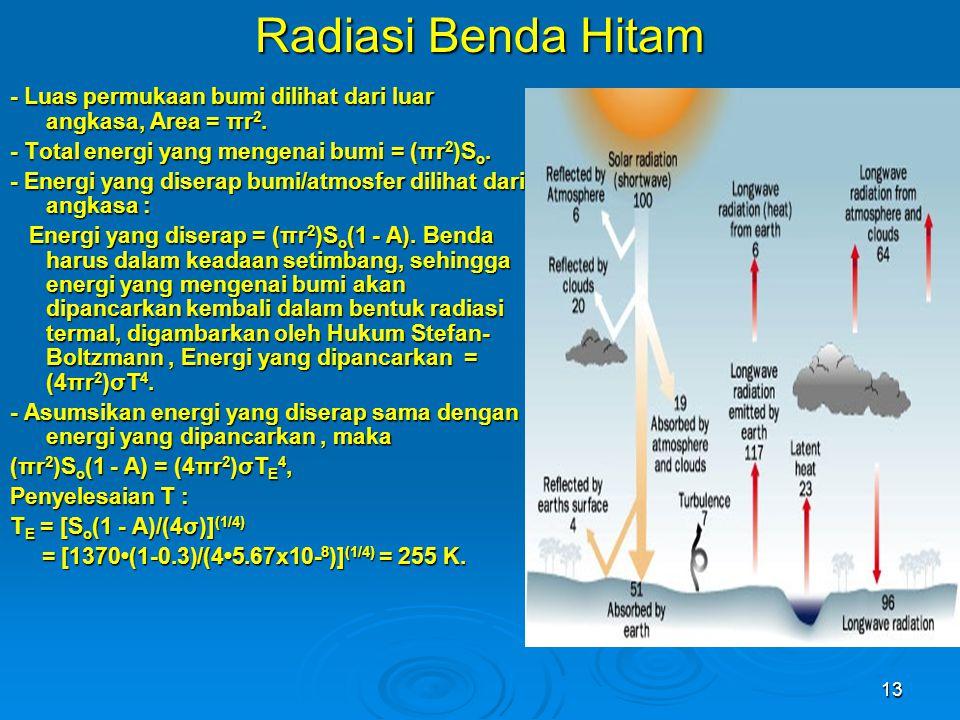 Radiasi Benda Hitam - Luas permukaan bumi dilihat dari luar angkasa, Area = πr2. - Total energi yang mengenai bumi = (πr2)So.