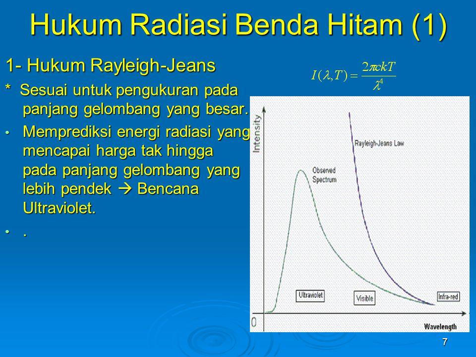 Hukum Radiasi Benda Hitam (1)