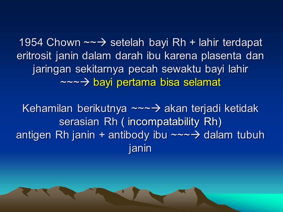 1954 Chown ~~ setelah bayi Rh + lahir terdapat eritrosit janin dalam darah ibu karena plasenta dan jaringan sekitarnya pecah sewaktu bayi lahir ~~~ bayi pertama bisa selamat Kehamilan berikutnya ~~~ akan terjadi ketidak serasian Rh ( incompatability Rh) antigen Rh janin + antibody ibu ~~~ dalam tubuh janin
