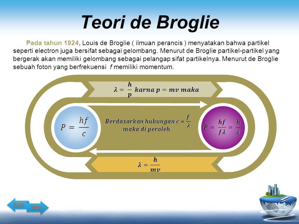 Teori de Broglie