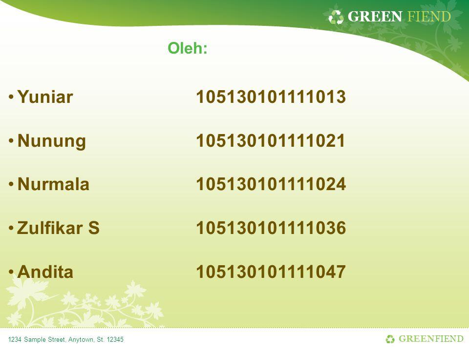 Oleh: Yuniar 105130101111013. Nunung 105130101111021. Nurmala 105130101111024. Zulfikar S 105130101111036.