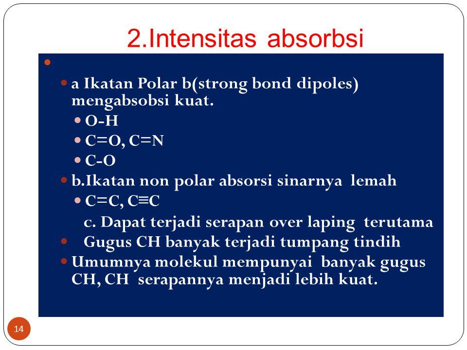 2.Intensitas absorbsi a Ikatan Polar b(strong bond dipoles) mengabsobsi kuat. O-H. C=O, C=N. C-O.