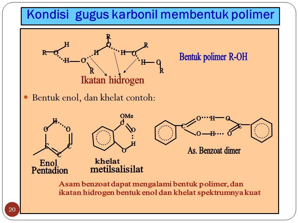 Kondisi gugus karbonil membentuk polimer