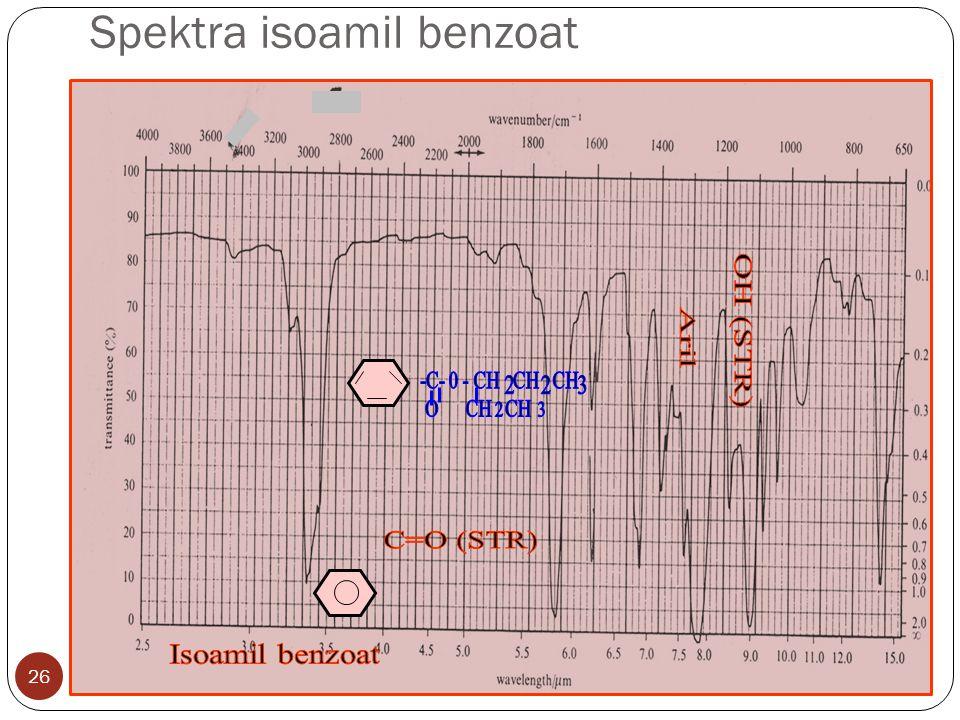 Spektra isoamil benzoat