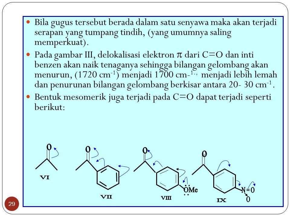 Bila gugus tersebut berada dalam satu senyawa maka akan terjadi serapan yang tumpang tindih, (yang umumnya saling memperkuat).