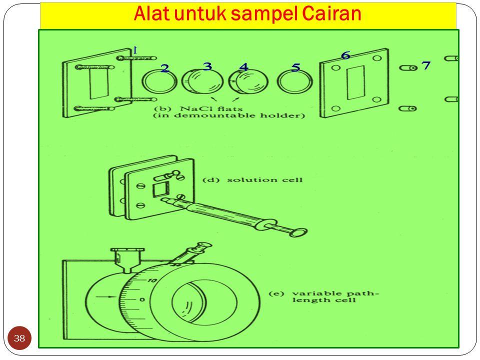 Alat untuk sampel Cairan