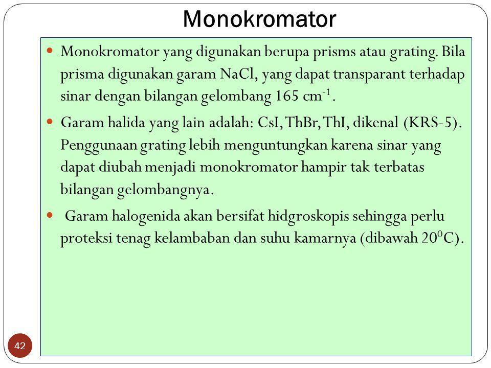 Monokromator