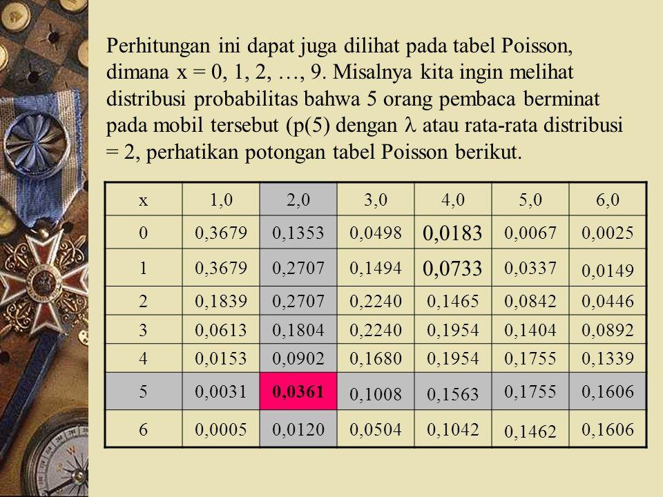 Perhitungan ini dapat juga dilihat pada tabel Poisson, dimana x = 0, 1, 2, …, 9. Misalnya kita ingin melihat distribusi probabilitas bahwa 5 orang pembaca berminat pada mobil tersebut (p(5) dengan  atau rata-rata distribusi = 2, perhatikan potongan tabel Poisson berikut.