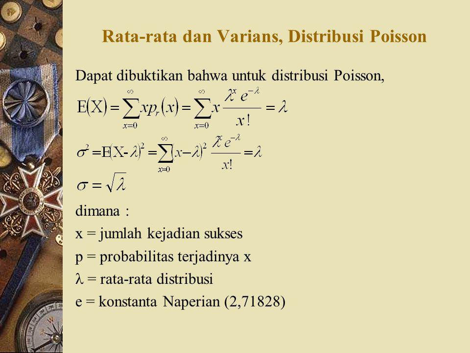 Rata-rata dan Varians, Distribusi Poisson