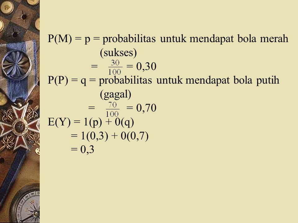 P(M) = p = probabilitas untuk mendapat bola merah