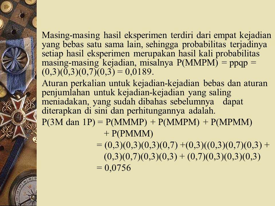 Masing-masing hasil eksperimen terdiri dari empat kejadian yang bebas satu sama lain, sehingga probabilitas terjadinya setiap hasil eksperimen merupakan hasil kali probabilitas masing-masing kejadian, misalnya P(MMPM) = ppqp = (0,3)(0,3)(0,7)(0,3) = 0,0189.