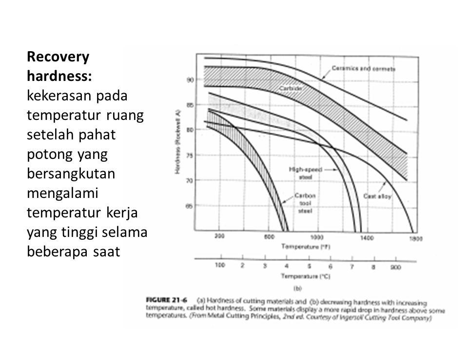 Recovery hardness: kekerasan pada temperatur ruang setelah pahat potong yang bersangkutan mengalami temperatur kerja yang tinggi selama beberapa saat