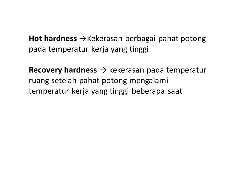 Hot hardness →Kekerasan berbagai pahat potong pada temperatur kerja yang tinggi