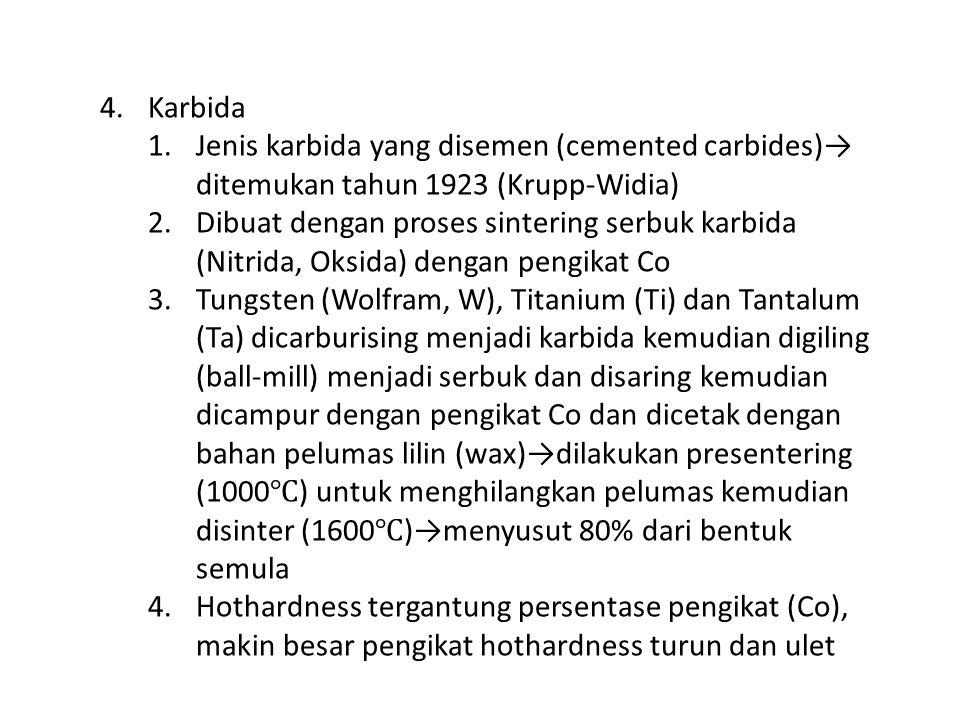 Karbida Jenis karbida yang disemen (cemented carbides)→ ditemukan tahun 1923 (Krupp-Widia)