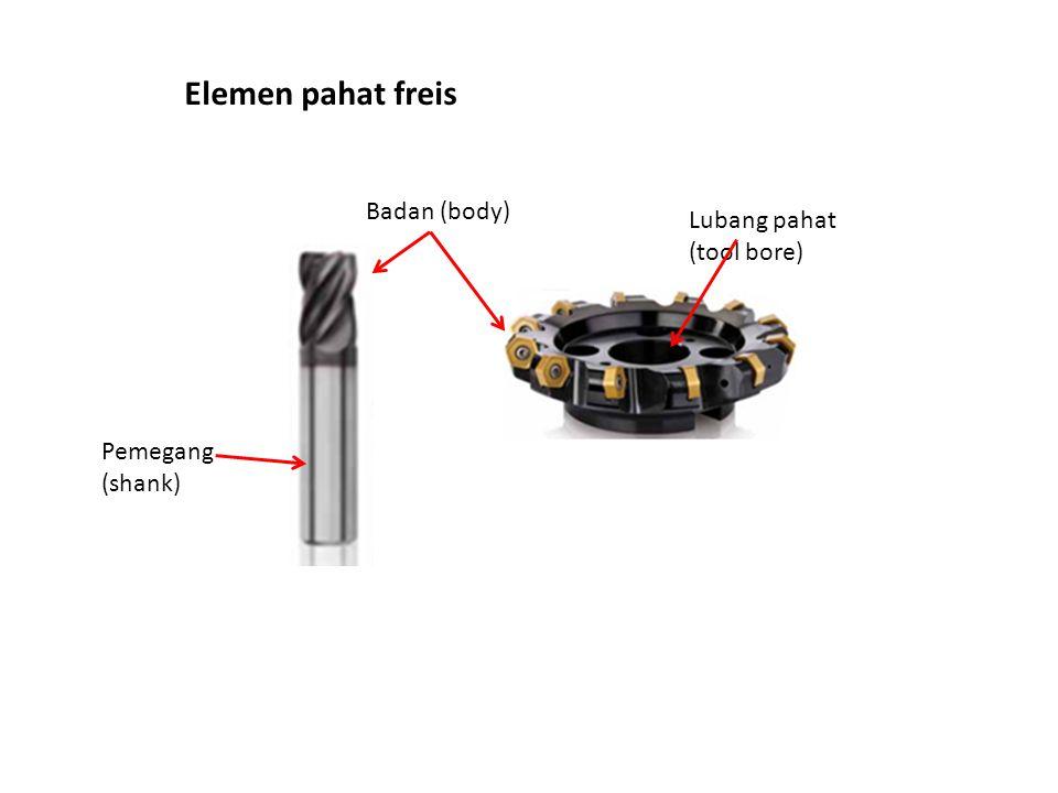 Elemen pahat freis Badan (body) Lubang pahat (tool bore)
