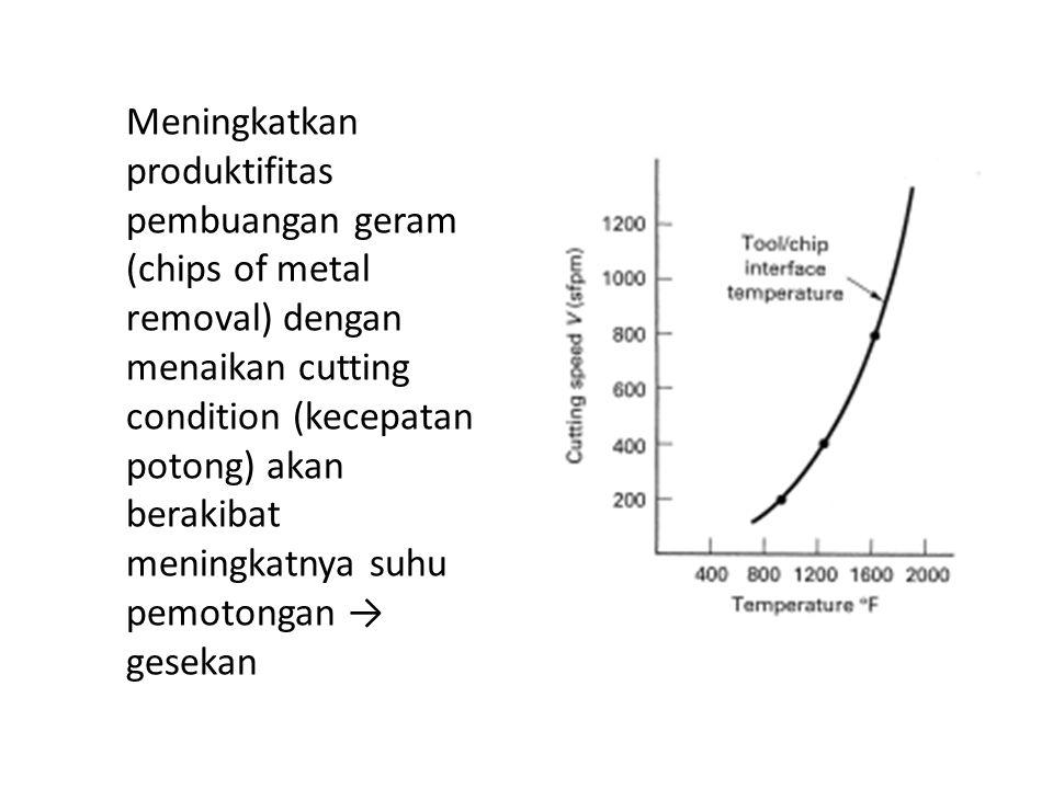 Meningkatkan produktifitas pembuangan geram (chips of metal removal) dengan menaikan cutting condition (kecepatan potong) akan berakibat meningkatnya suhu pemotongan → gesekan
