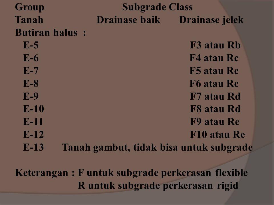 Group Subgrade Class Tanah Drainase baik Drainase jelek.