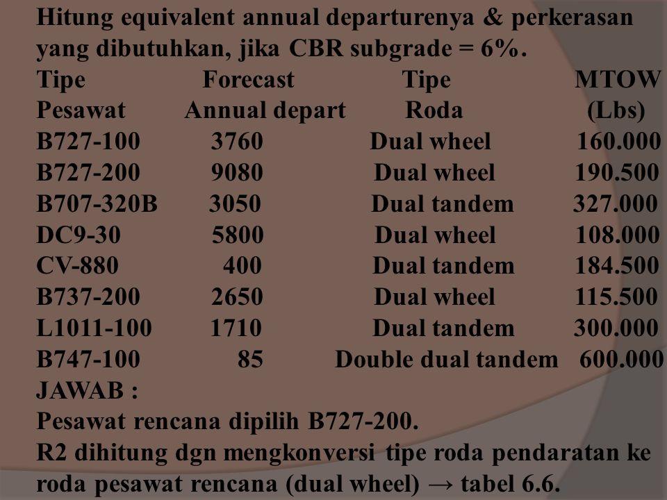 Hitung equivalent annual departurenya & perkerasan
