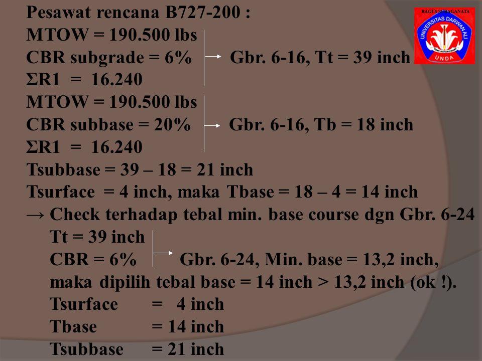 Pesawat rencana B727-200 : MTOW = 190.500 lbs. CBR subgrade = 6% Gbr. 6-16, Tt = 39 inch. ΣR1 = 16.240.