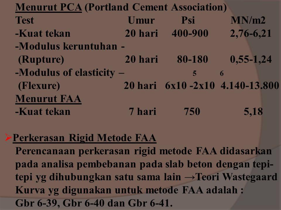 Menurut PCA (Portland Cement Association)