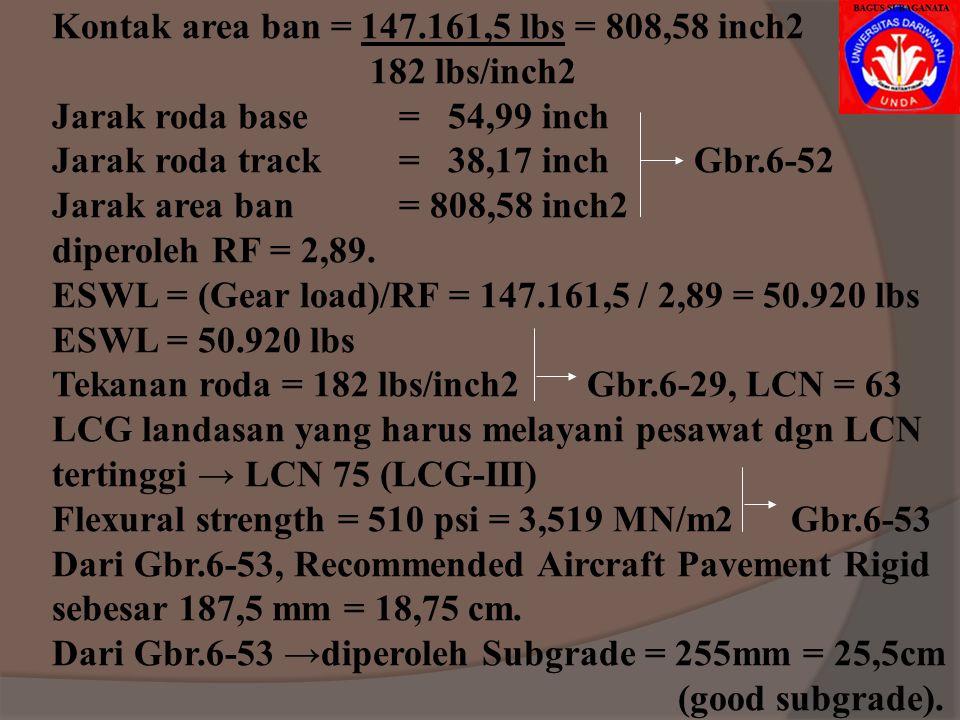 Kontak area ban = 147.161,5 lbs = 808,58 inch2