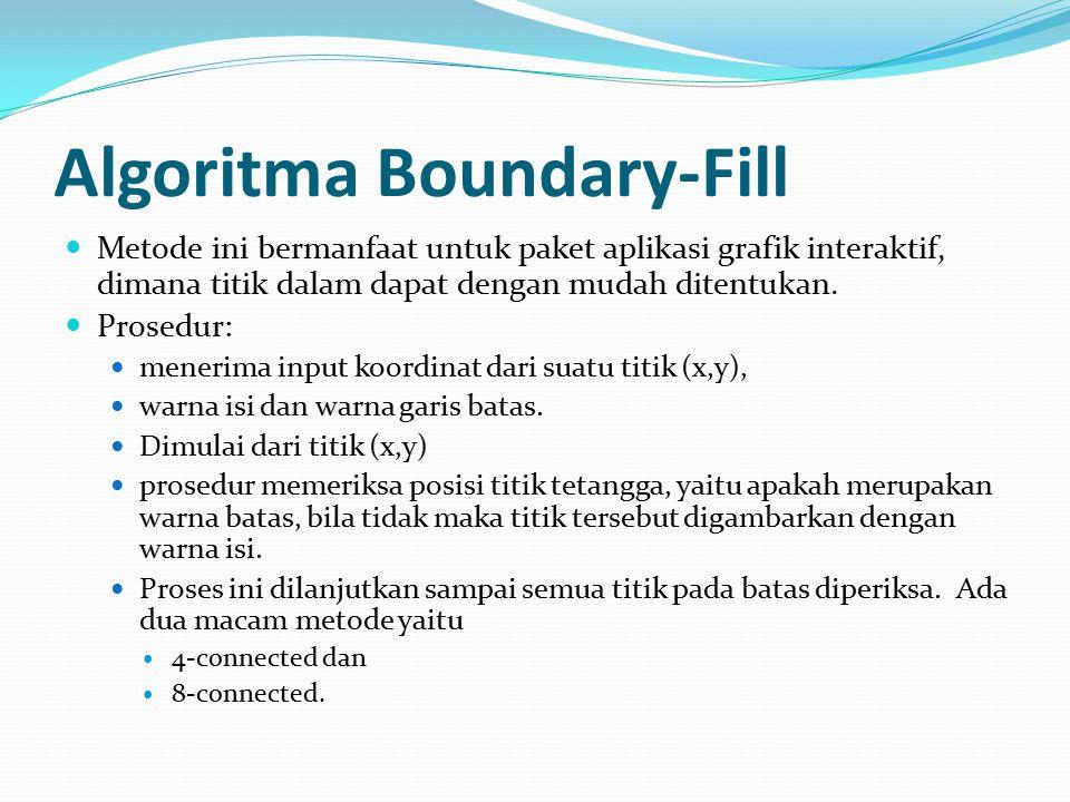 Algoritma Boundary-Fill