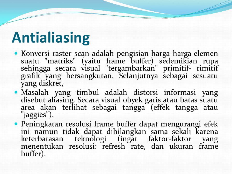 Antialiasing