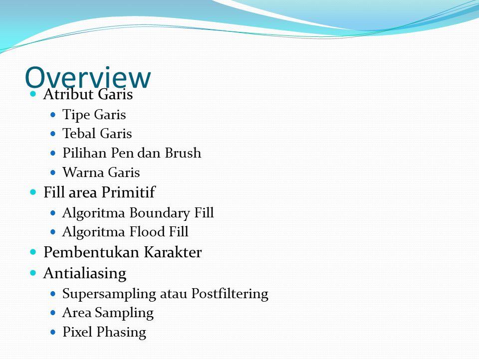 Overview Atribut Garis Fill area Primitif Pembentukan Karakter