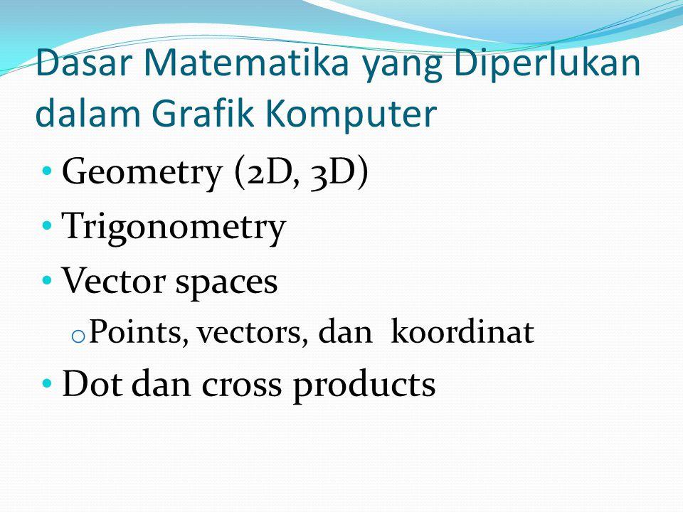 Dasar Matematika yang Diperlukan dalam Grafik Komputer