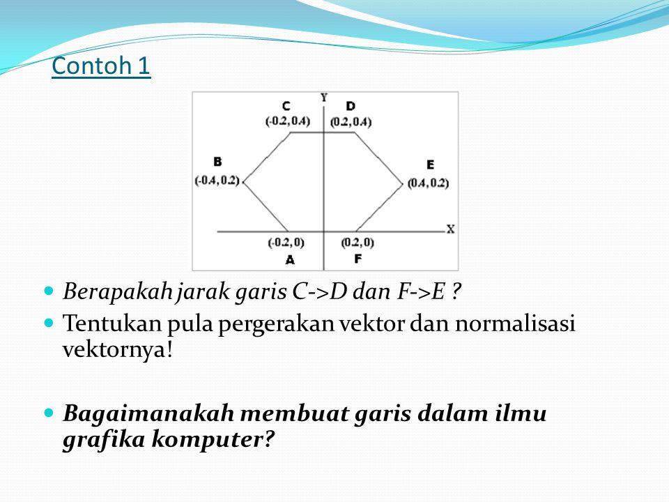Contoh 1 Berapakah jarak garis C->D dan F->E