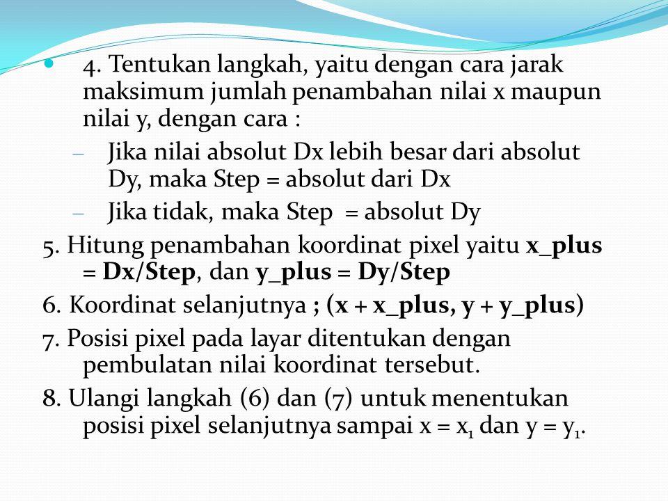 4. Tentukan langkah, yaitu dengan cara jarak maksimum jumlah penambahan nilai x maupun nilai y, dengan cara :