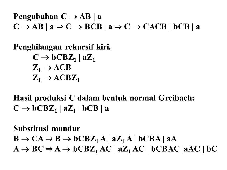 Pengubahan C  AB | a C  AB | a ⇒ C  BCB | a ⇒ C  CACB | bCB | a. Penghilangan rekursif kiri. C  bCBZ1 | aZ1.