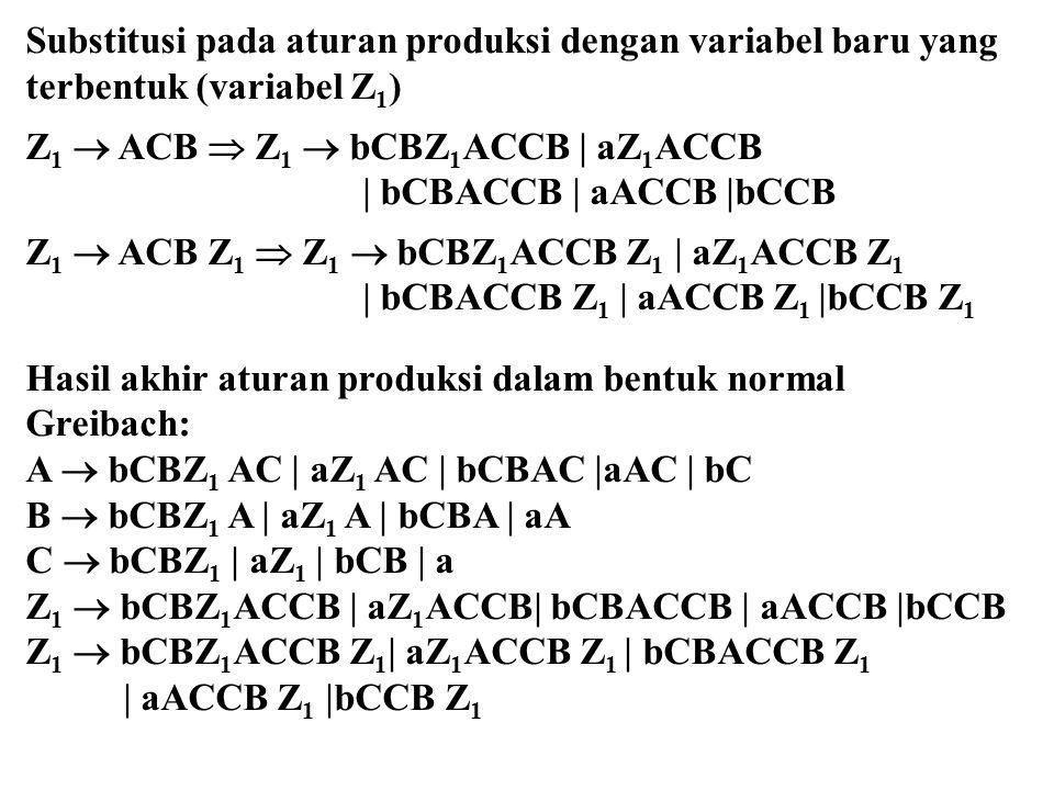 Substitusi pada aturan produksi dengan variabel baru yang terbentuk (variabel Z1)
