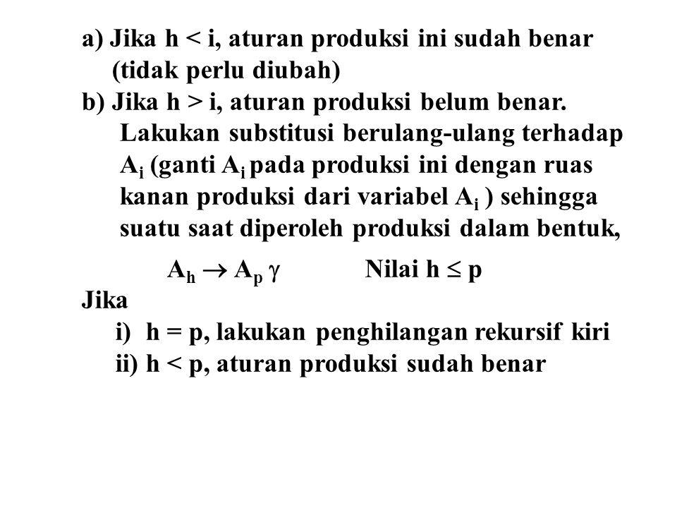 a) Jika h < i, aturan produksi ini sudah benar (tidak perlu diubah)