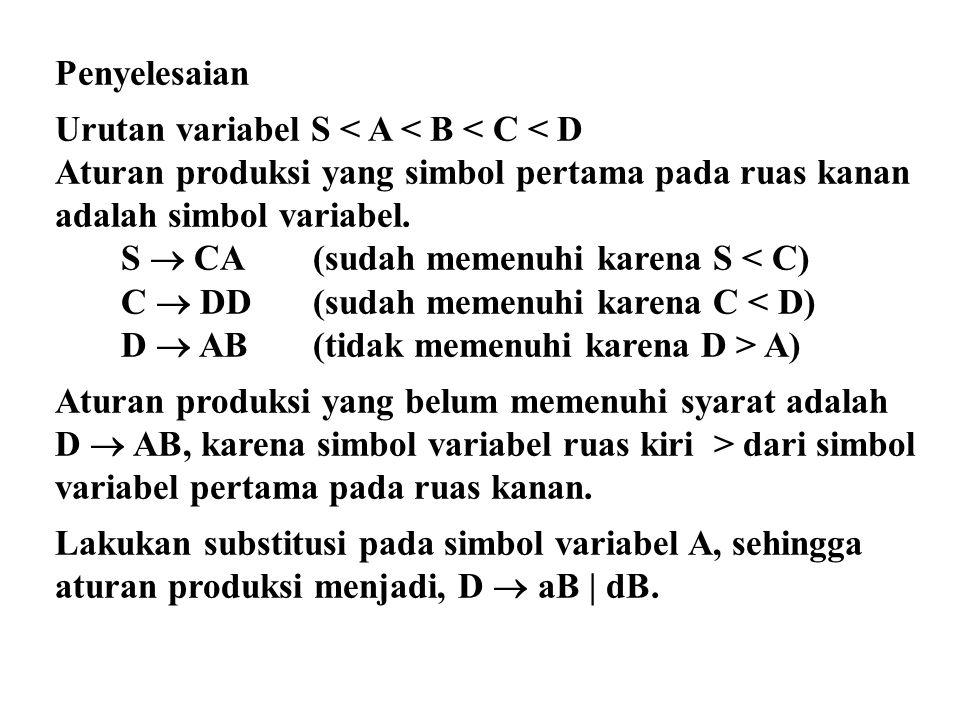 Penyelesaian Urutan variabel S < A < B < C < D. Aturan produksi yang simbol pertama pada ruas kanan adalah simbol variabel.