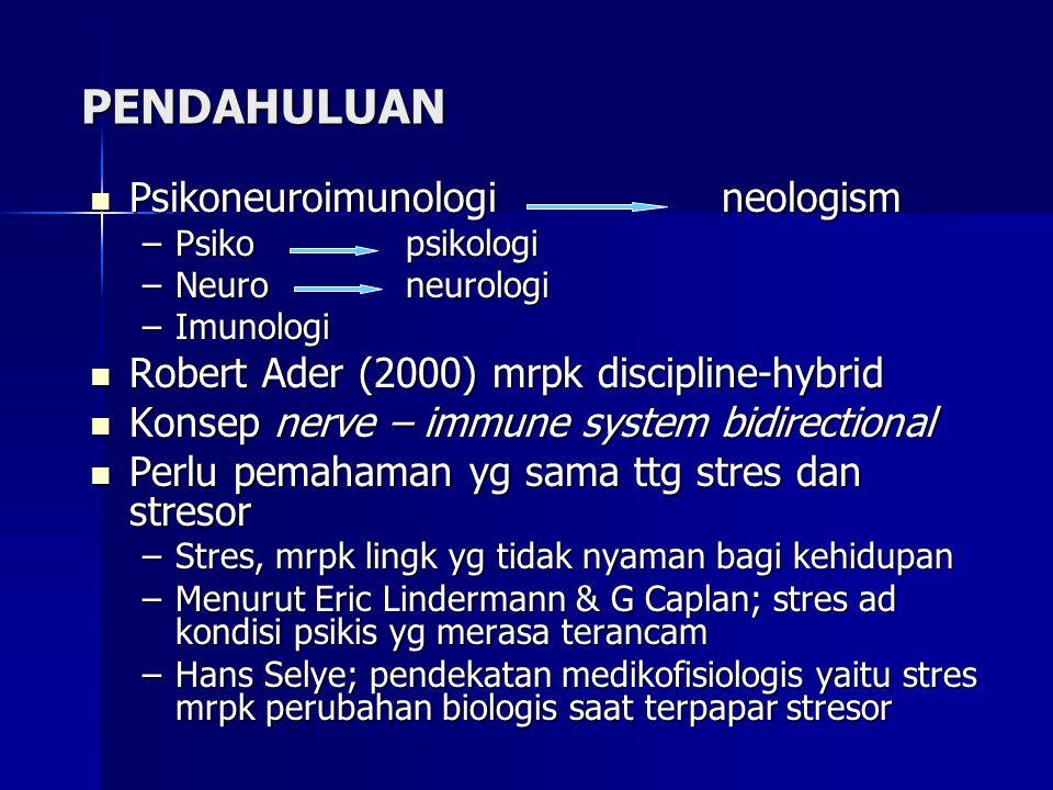 PENDAHULUAN Psikoneuroimunologi neologism