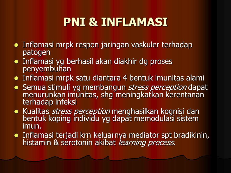 PNI & INFLAMASI Inflamasi mrpk respon jaringan vaskuler terhadap patogen. Inflamasi yg berhasil akan diakhir dg proses penyembuhan.