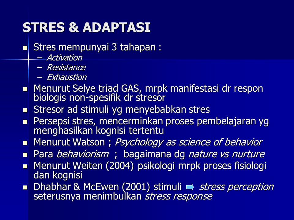 STRES & ADAPTASI Stres mempunyai 3 tahapan :