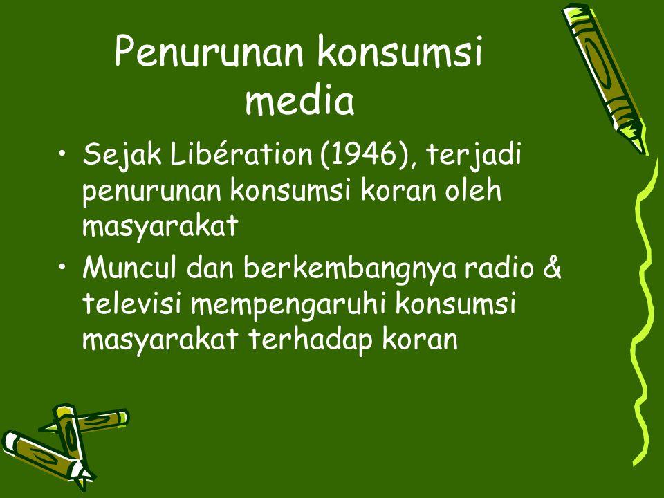 Penurunan konsumsi media