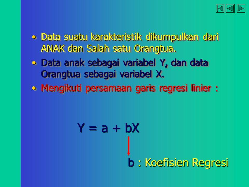 Y = a + bX b : Koefisien Regresi
