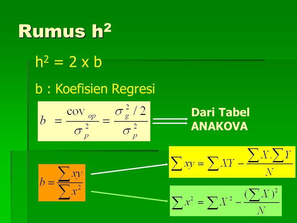 Rumus h2 h2 = 2 x b b : Koefisien Regresi Dari Tabel ANAKOVA