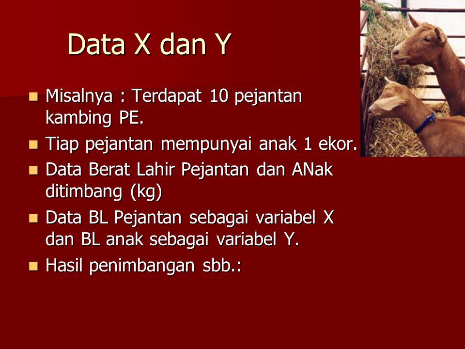 Data X dan Y Misalnya : Terdapat 10 pejantan kambing PE.