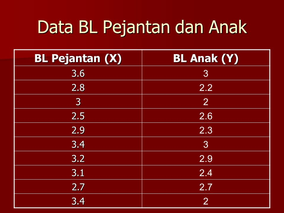 Data BL Pejantan dan Anak