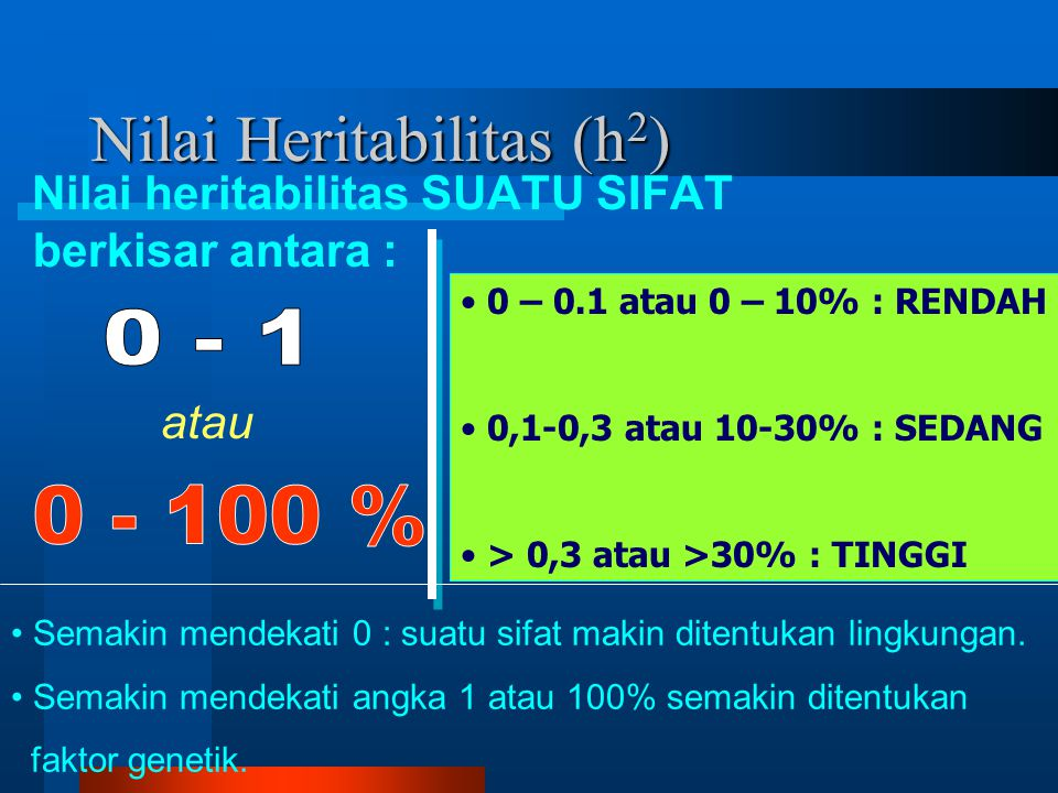 Nilai Heritabilitas (h2)