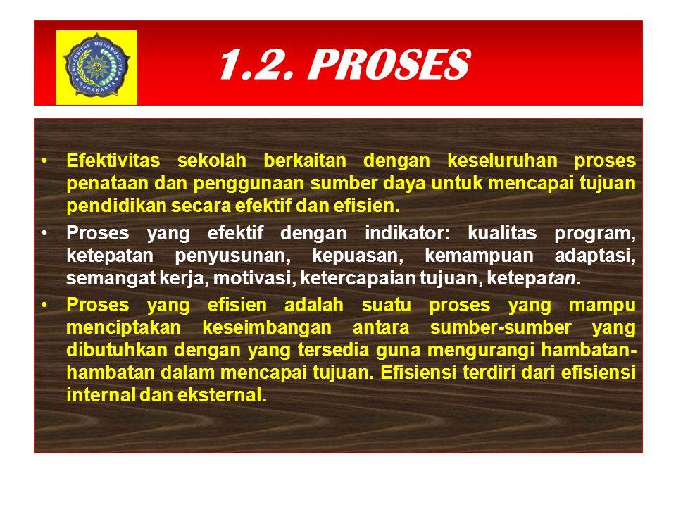 1.2. PROSES