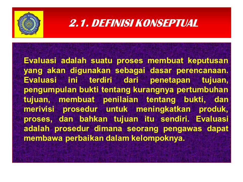 2.1. DEFINISI KONSEPTUAL