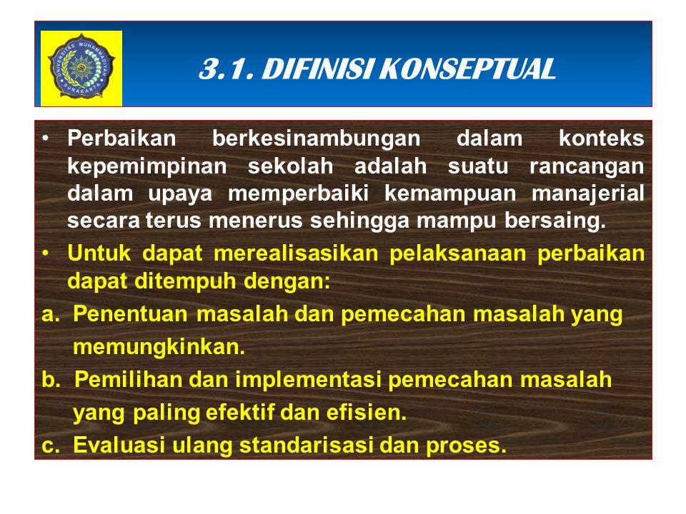 3.1. DIFINISI KONSEPTUAL